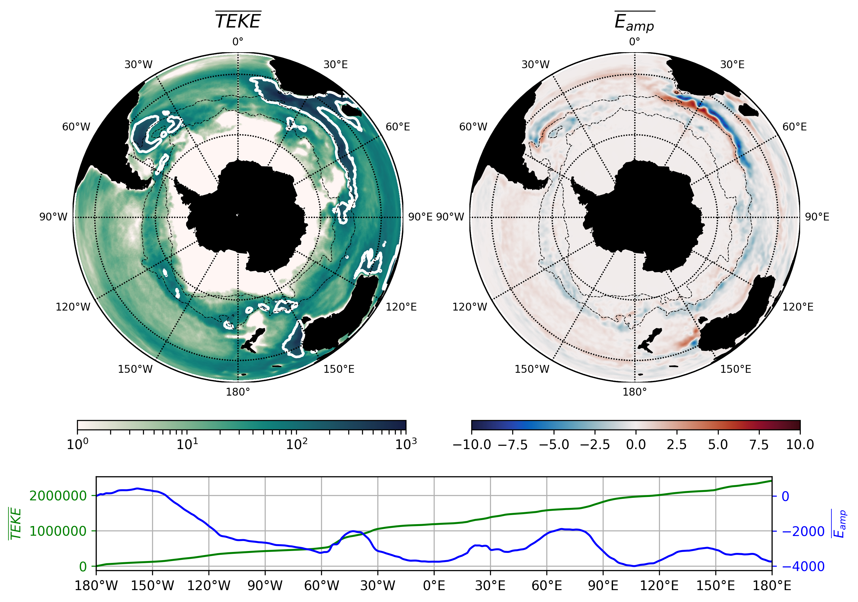 Hotspot distribution at the Southern Ocean